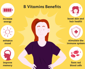 Getting Back to basics: Vitamin B