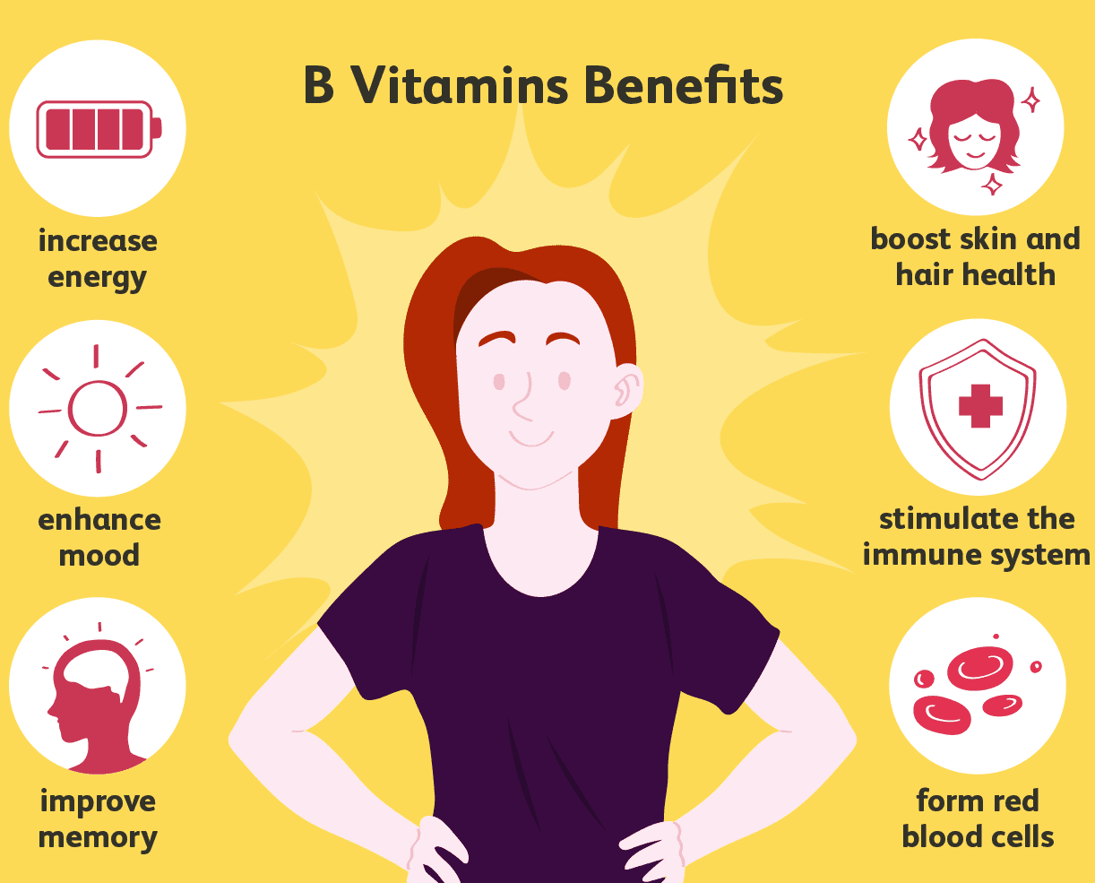 Getting Back to basics: Vitamin B